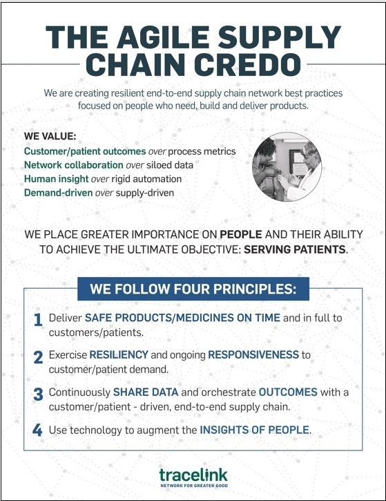 The Agile Supply Chain Credo