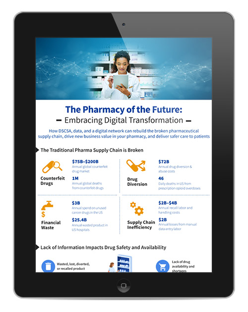 The Pharmacy of the Future